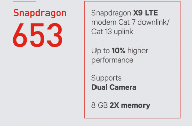 snapdragon 653 SOC